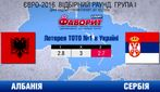 Албанія – Сербія: хто переможе у дуелі?