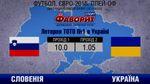 У матчі відповіді Словенія — Україна визначиться доля нашої збірної