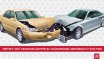 В каких областях наибольший риск попасть в аварию — инфографика