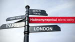 Подорожі Європою та світом: найпопулярніші туристичні міста
