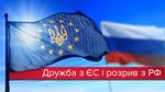 Чого досягла Україна в 2017-му: оцінки експертів (Інфографіка)