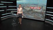 Выпуск новостей 29 апреля по состоянию на 12:00