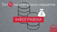 Інфографіка: ТОП-10 найбагатших нардепів