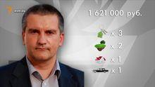 Хитрості окупантів Криму: чиновники мають по мільйону і не мають нерухомості