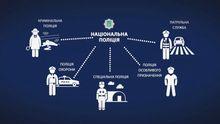 Нові поліцейські: права та обов'язки