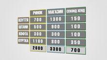 Як українці можуть заощадити на купівлі одягу восени