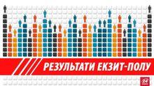 Выборы-2015. Данные экзит-полов