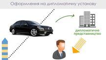 Автоафера: як дипломати нелегально ввозять авто в Україну