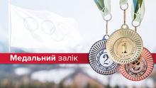 Зимова Олімпіада-2018: медальний залік