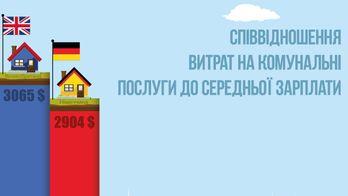 Более половины зарплаты украинцы будут тратить на жилищно-коммунальные услуги (Инфографика)