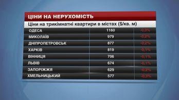 Ціни на нерухомість в Україні демонструють приємну тенденцію