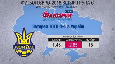 На збірну України очікують чергові матчі ненависного плей-оф