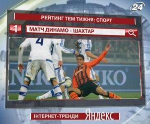 "Матч ""Динамо"" - ""Шахтер"" - самая популярная спортивная тема недели в ""Яндексе"""