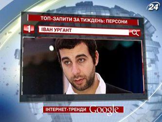 Скандал з Ургантом зробив його лідером серед персон у Google
