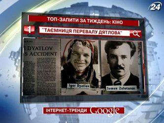 """Триллер """"Тайна перевала Дятлова"""" - самое популярное кино в Google"""