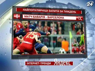 """Матч """"Баварії"""" та """"Барселони"""" - найпопулярніший запит у """"Яндексі"""""""
