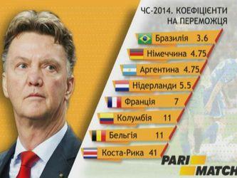 Звезды футбола: Ван Гала называют лучшим тренером Мундиаля-2014
