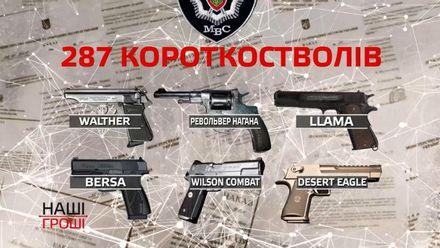 Як МВС під виглядом пістолетів роздаровує бойові автомати під час війни
