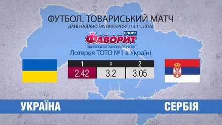 Які шанси збірної України перемогти Сербію у товариському матчі