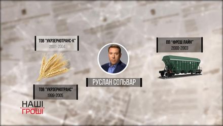 """""""Бомж"""" чи мільйонер: які статки приховав нардеп Руслан Сольвар"""