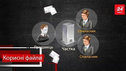 Корисні файли. Як продати частку житла в спільній власності