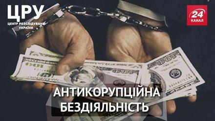 Як функціонує антикорупційна тріада – НАБУ, НАЗК та САП