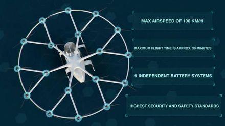 В Дубае планируют запустить электрические дроны в качестве беспилотных такси