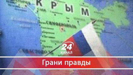 Почему политики все реже вспоминают о Крыме