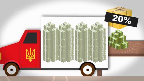 Скільки грошей заробітчани переказали в Україну: неймовірна сума