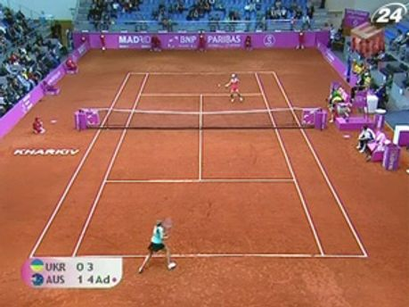 Fed Cup. World Group