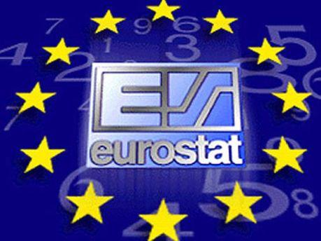 Євростат опублікував дані держборгів ЄС