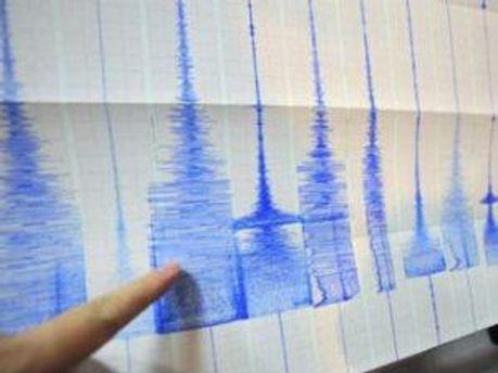 Вимірювання магнітуди землетрусу