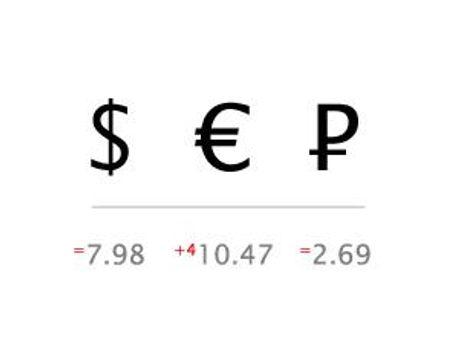 Долар і рубль не змінились, євро додав