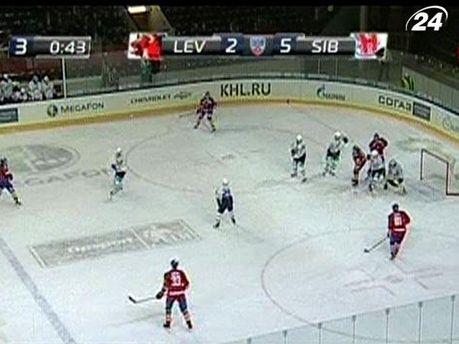 Хоккей. КХЛ