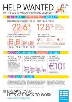 Інфографіка від Європейського молодіжного форуму