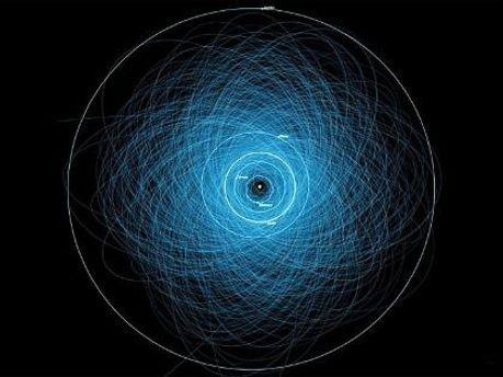 Карта опасных астероидов