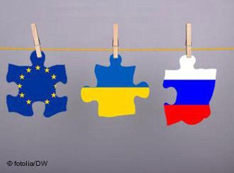 Украина, ЕС, Таможенный союз