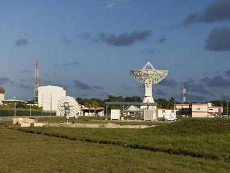Супутникова навігація