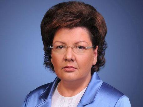 Анжеліка Лабунська