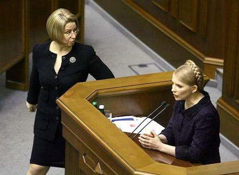 Герман і Тимошенко