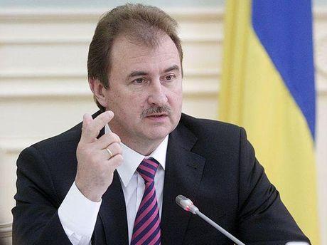 Олександр Попов