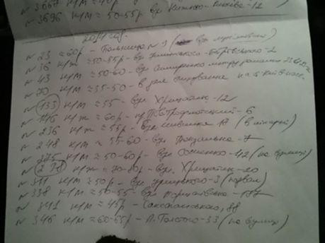 Перелік неопізнаних тіл