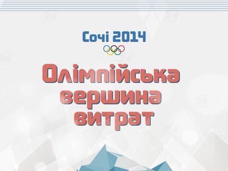 Сочи–2014