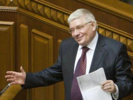 Михайл Чечетов