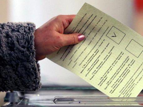 Референдум у Криму
