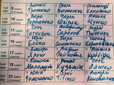 Кандидати у президенти