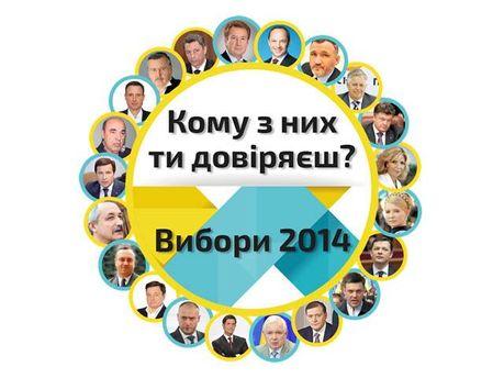Кому з кандидатів у президенти України ти довіряєш?