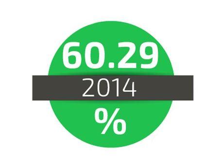 В этом году явка на выборах все-таки не стала самой высокой (Инфографика)