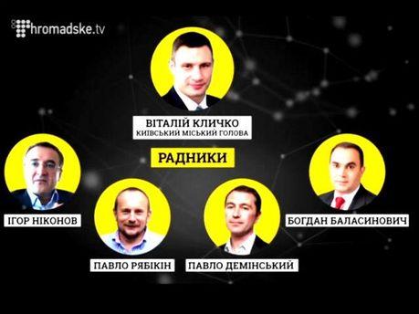 Следствие.инфо: Кто будет помогать Кличко наводить порядок в Киеве