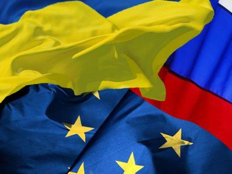 Україна-ЄС-РФ